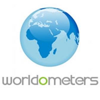 worldometers-fb